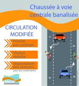Chaussée à voie centrale banalisée : une autre idée du partage de la route